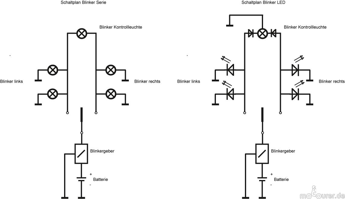 Erfreut 1996 S10 Blinker Schaltplan Zeitgenössisch - Elektrische ...
